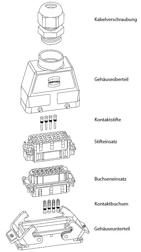 Schematischer Aufbau eines schweren Industriesteckverbinders.