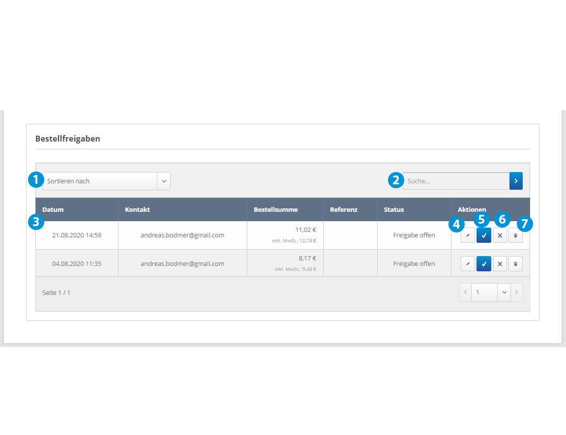 Kundenkonto Bestellungen Bestellfreigaben