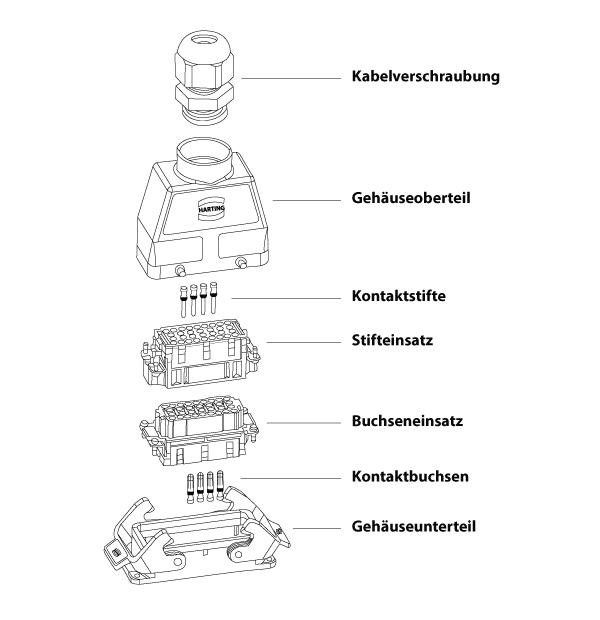 Steckverbinderaufbau im Schema